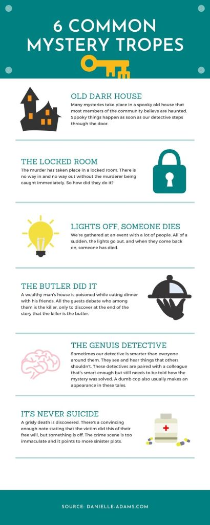 Infographic: 6 Common Mystery Tropes