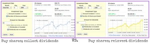 cibc drip versus dividend income