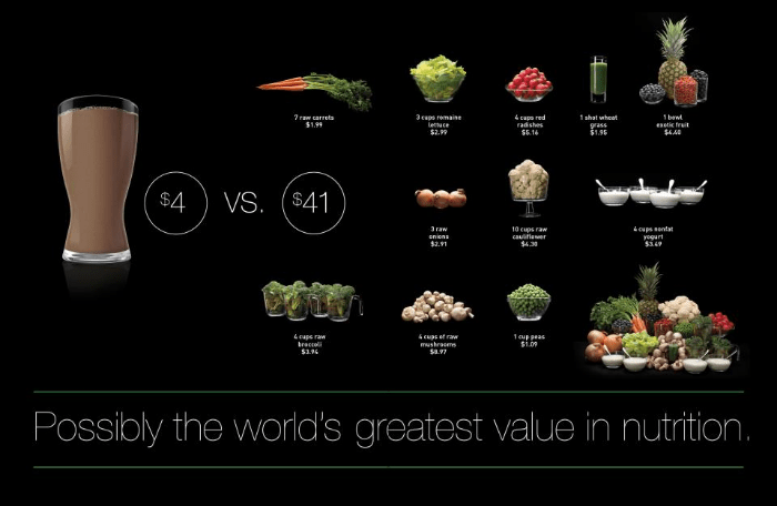Shakeology - Possibly the world's greatest value in nutrition