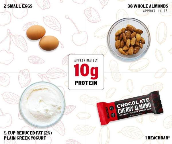 amount of protein in beachbar by beachbody