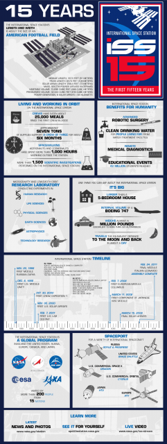 iss-infographic-21a (1)