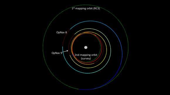 Trayectoria en espiral de Dawn desde la órbita RC3 hasta la órbita survey (NASA).
