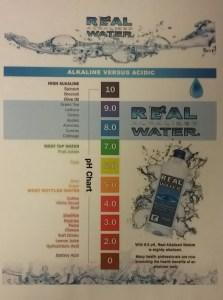 Get Real Balance Alkaline Water