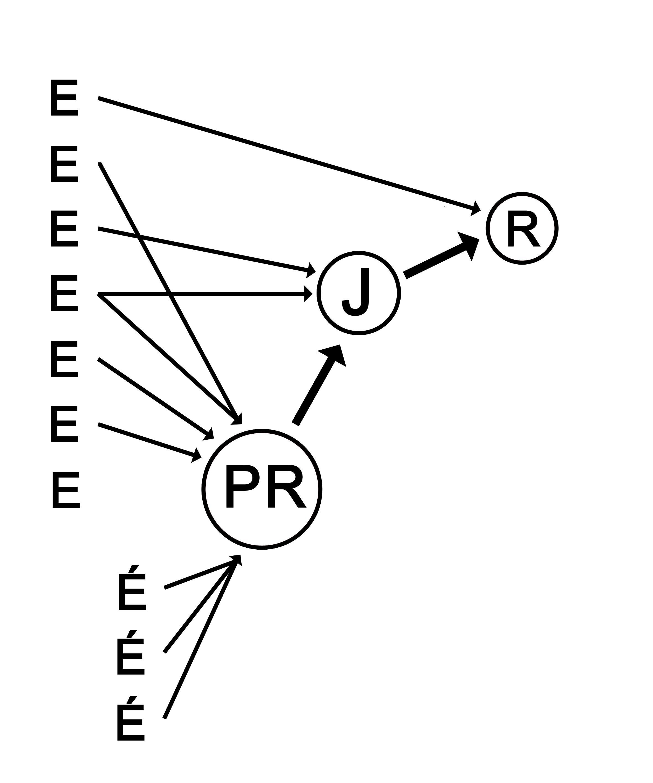 Die vierte UND! fünfte Stufe der Kommunikationssysteme