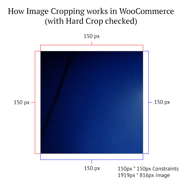 WooCommerce Image Hard Crop
