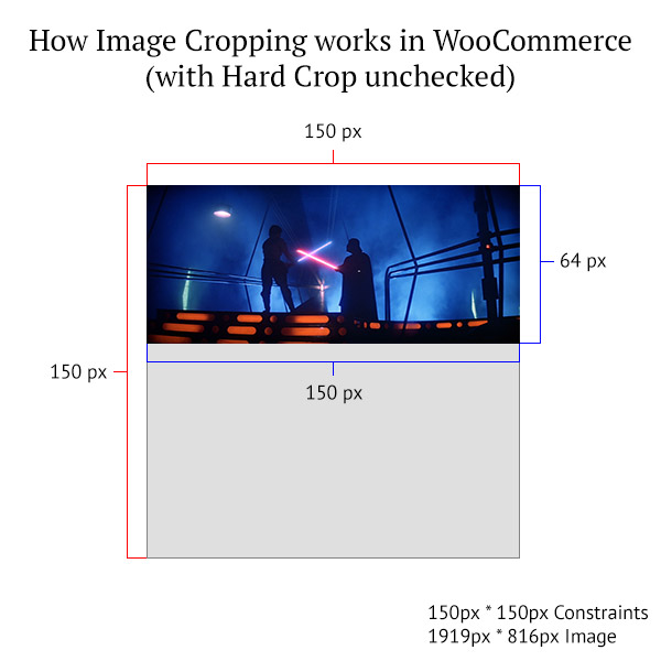 WooCommerce Image Soft Crop