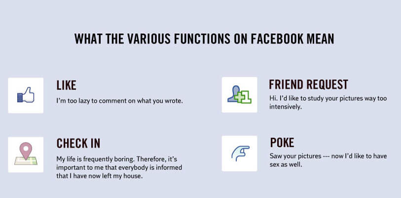 Truth Facts about our daily routines and habits: Facebook functionality