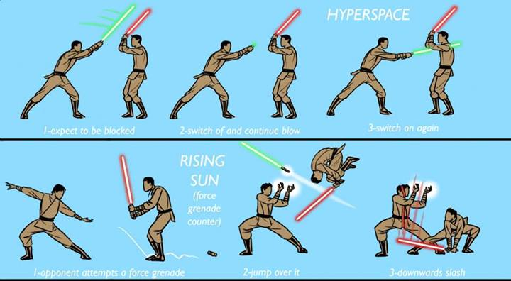 Alternate lightsaber techniques: Hyperspace & Rising Sun