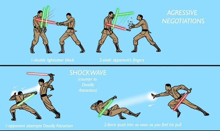 Alternate lightsaber techniques: Aggressive Negotiations & Shockwave