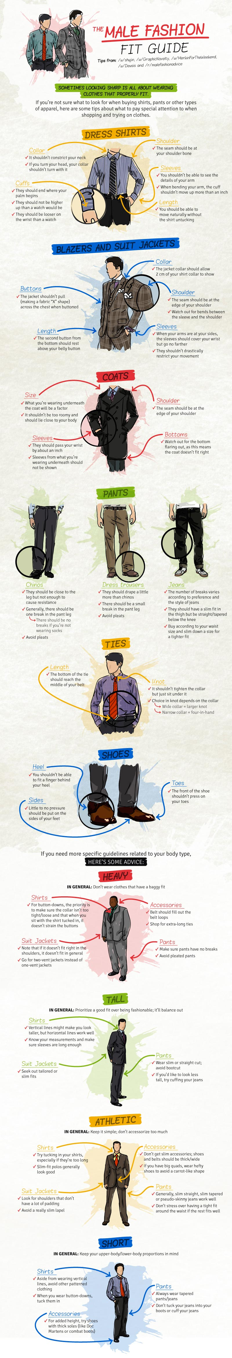 Everything you ever wanted to know about men's fashion