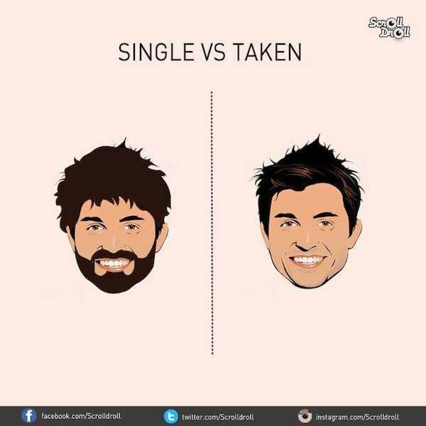 The differences between single and taken men: Grooming