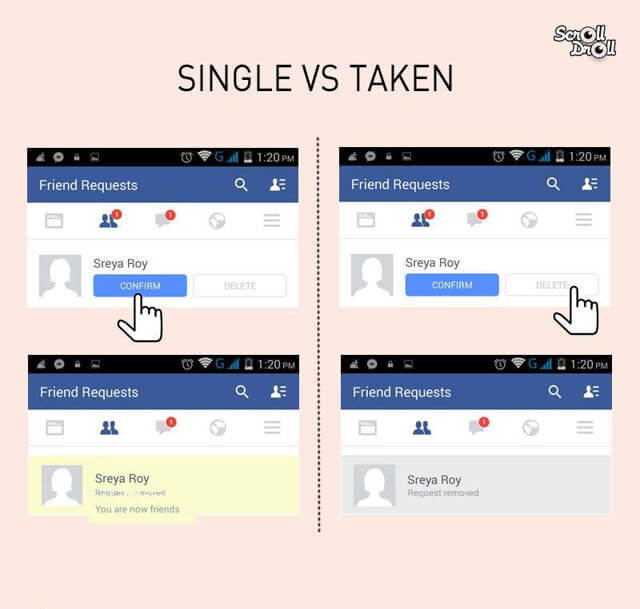 The differences between single and taken men: Social Media