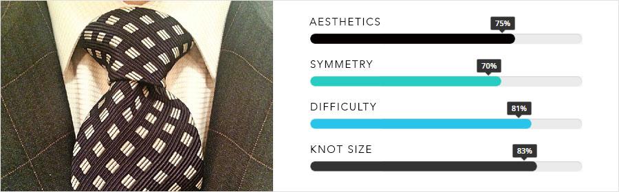 creative-ways-to-tie-a-necktie-grantchester-knot