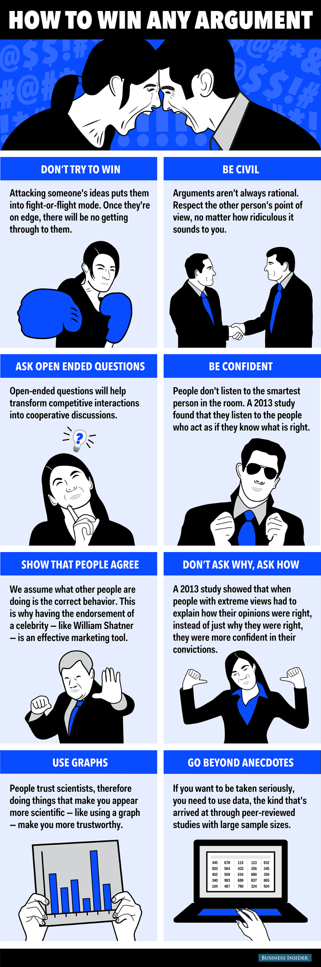 Infographic: How to win any argument