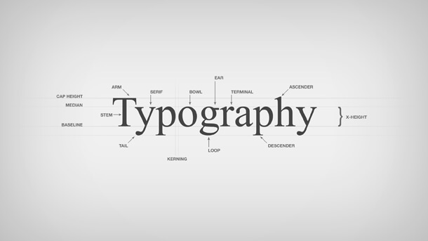 Typography can boost a brand by setting the mood
