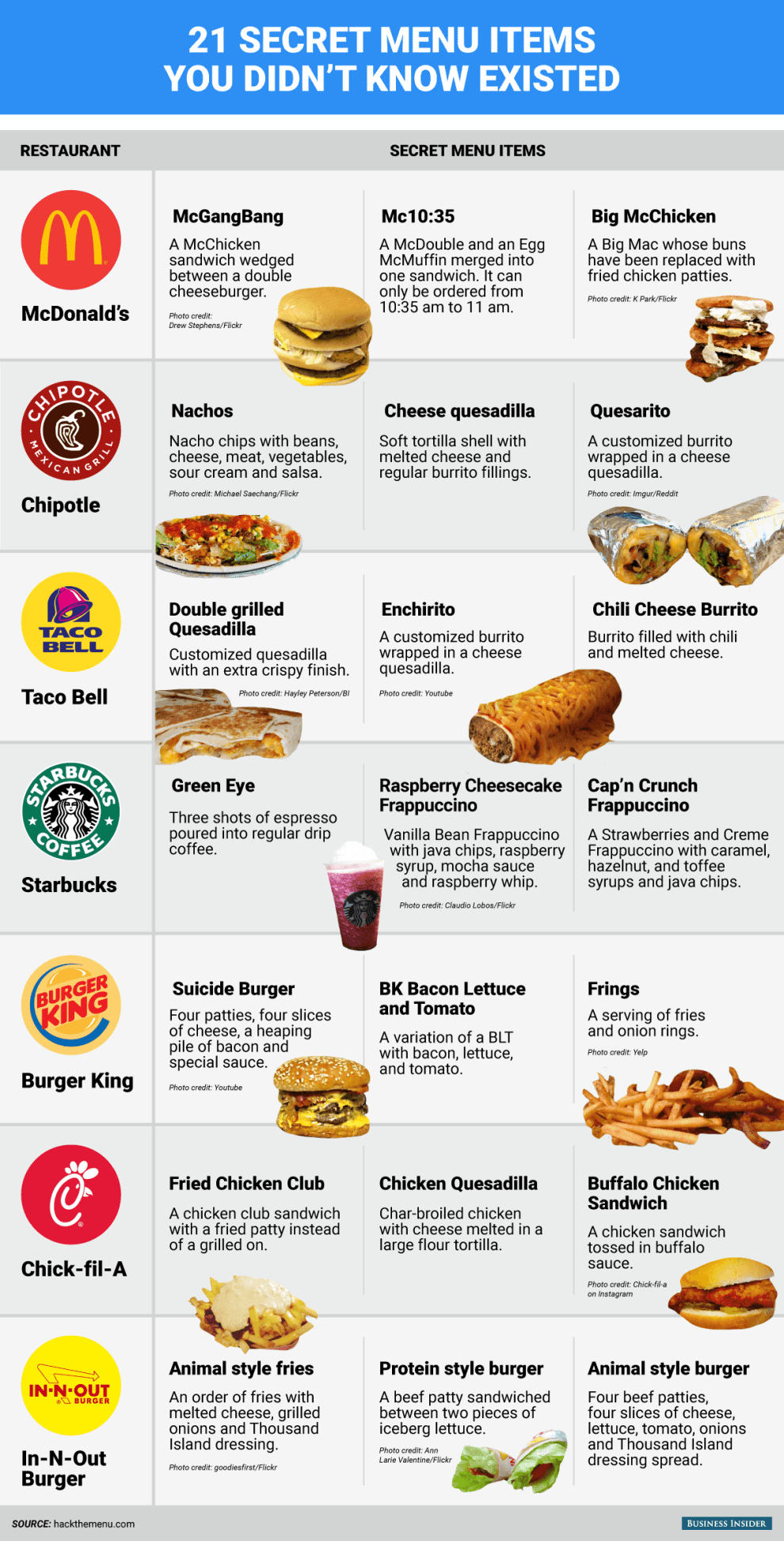Infographic: 21 secret menu items you didn't know about