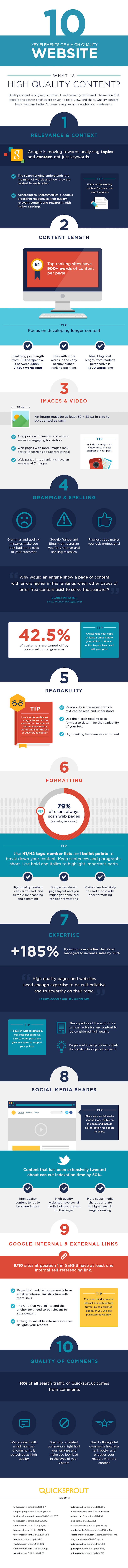Infographic: 10 key elements to a high quality website