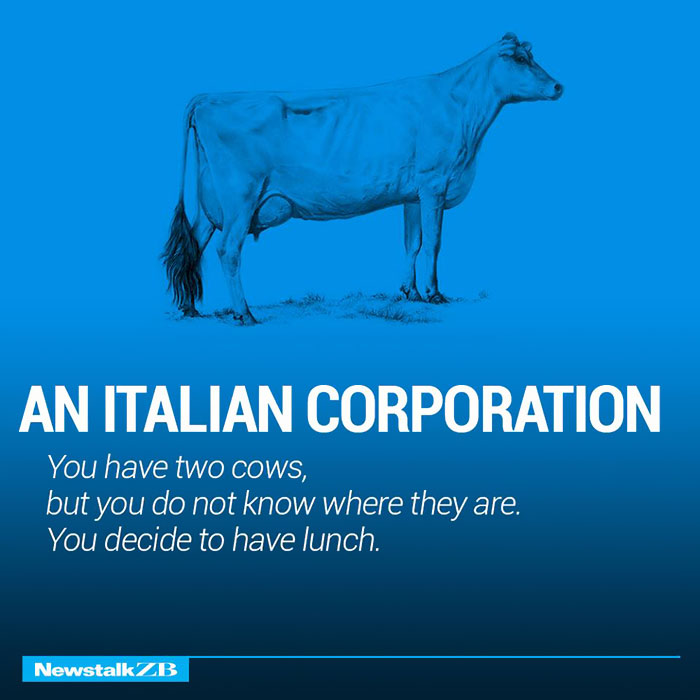 An Italian Corporation: You have 2 cows