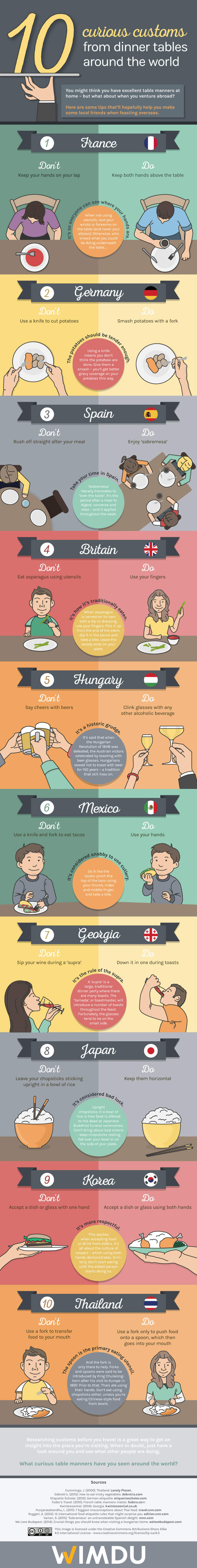 Infographic: 10 Curious customs from dinner tables around the world