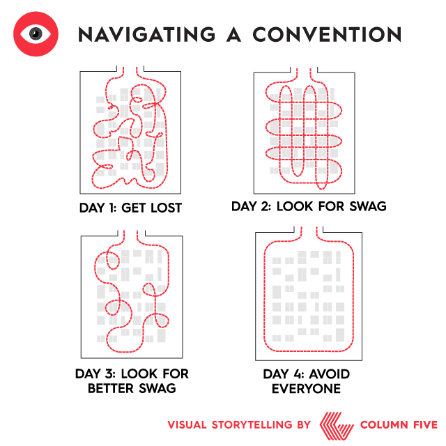 Everyday life chart: Navigating a convention