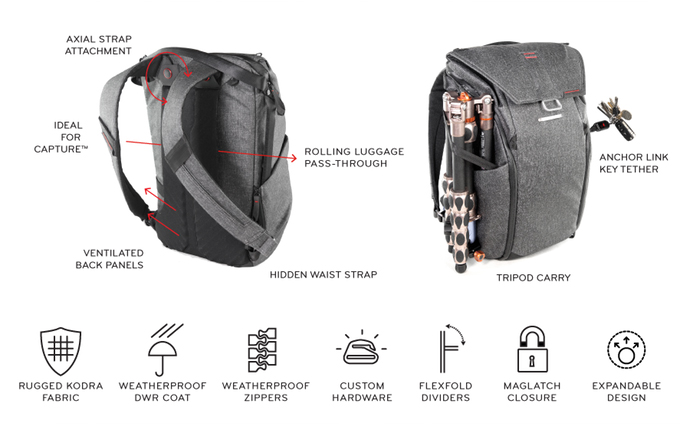 everyday-backpack-capacity