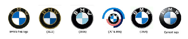 BMW logo evolution
