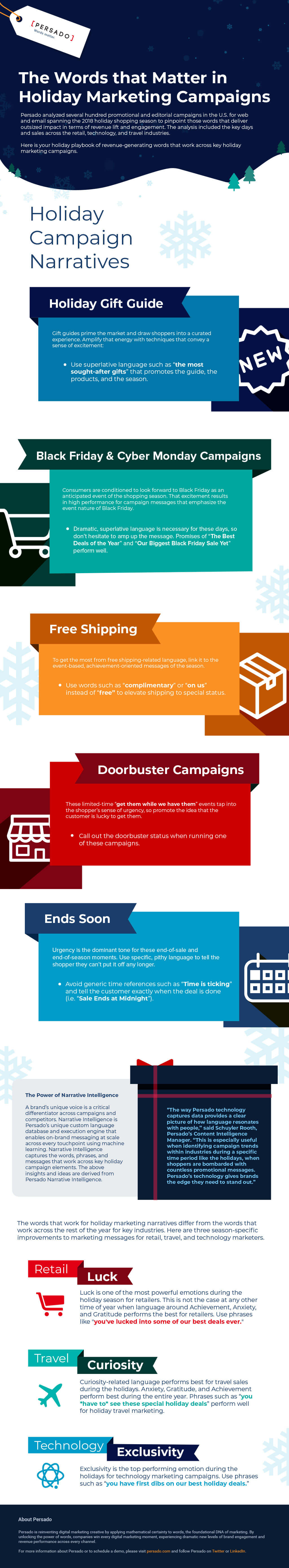 Infographic: The words that matter in holiday marketing campaigns