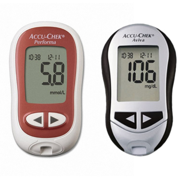 People From Outside The Us May Find This Table Convenient For Converting Blood Glucose Values Which Are Given In Mg Dl Into Generated By Their