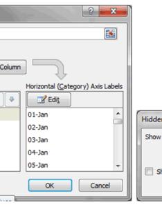 Hidden and empty cells in excel also how to not chart blank an graph danjharrington rh wordpress