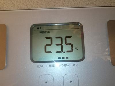 ダイエット2日目の体脂肪率