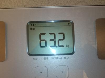 ダイエット2日目の実測体重