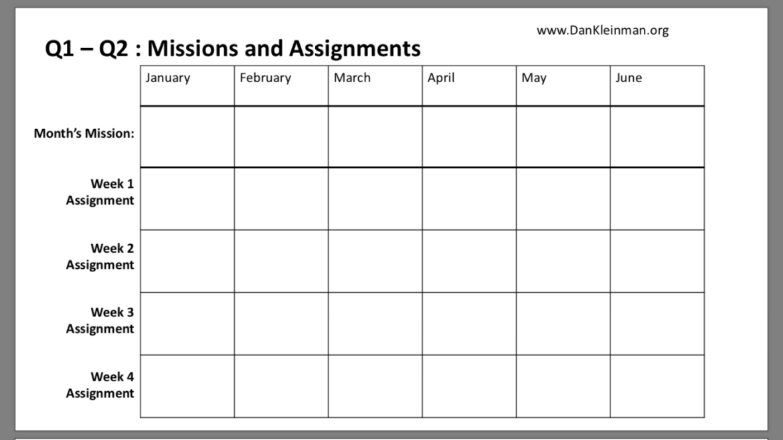 A Template Packet For Personal Strategic Planning Dan Kleinman - Strategic plan template