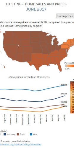 move-up home buyers