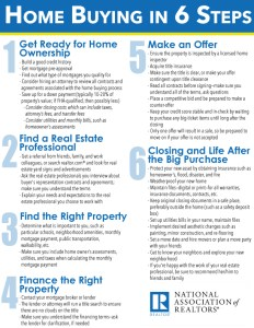 protecting home buyers