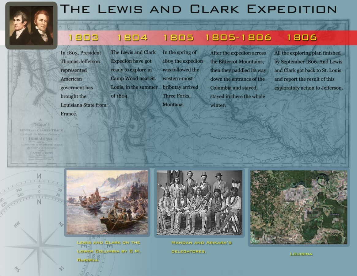 No 2 Time Line Of The Lewis And Clark Expedition
