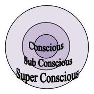 Image result for subconscious conscious superconscious