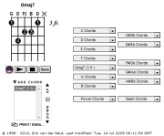 Guitar Room Easy Diagram for Gmaj7