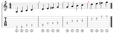G major scale in E form 6-2