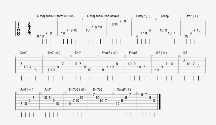 C major Scale Harmonized Arpeggios