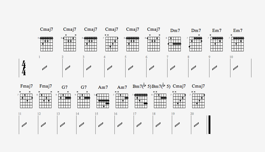 Different Approaches to Arpeggios – Dan Loves Guitars