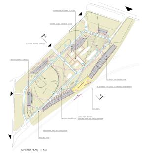 master plan with circulation paths