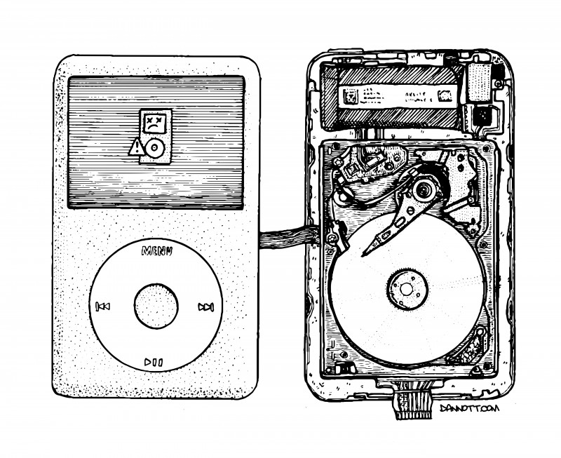 Apple iPod Classic Drawing