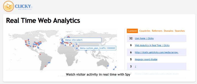 Web analytics for WordPress with Clicky