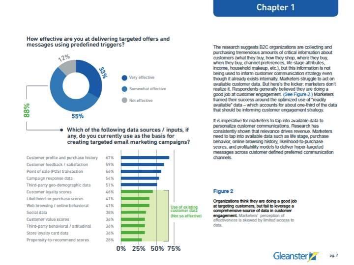 B2C effective use of data