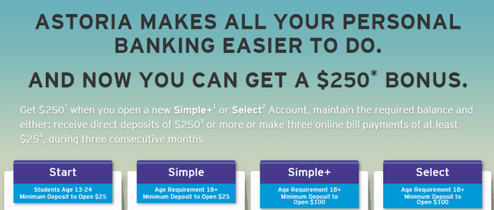 Astoria Bank Checking, $250 bonus