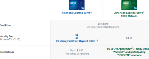 Amex Serve Blue Green