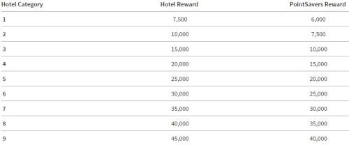 marriott rewards.jpeg