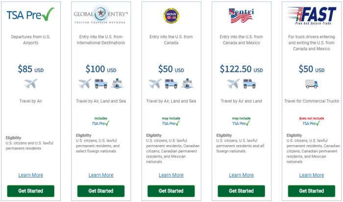 trusted traveler programs comparison