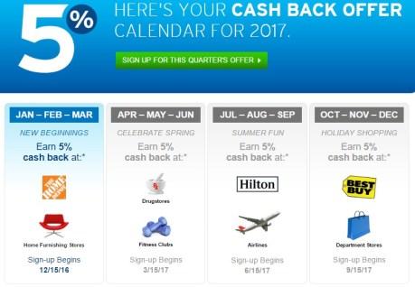 Citi Dividend, Full 12 Calendar For 12% Cash Back Categories
