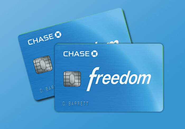 Chase Freedom Bonus Categories Q2 2018